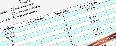 Обзор программы Semonitor