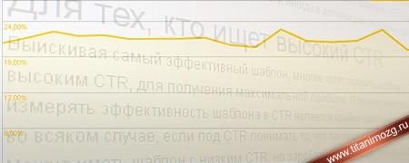 Эффективный контент для MFA-сайта